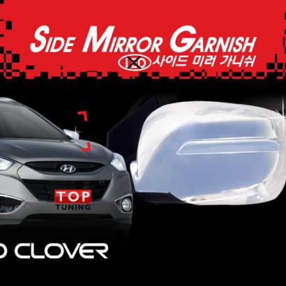 Накладки на зеркала без светодиодов на Hyundai ix35