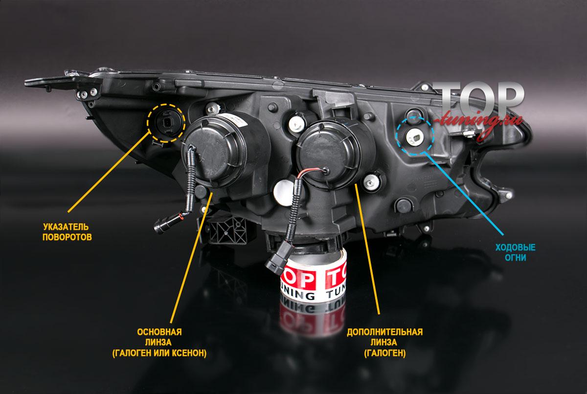 Фара - обратная сторона. Крепления, регулировочные винты и коннекторы для подключения проводки.