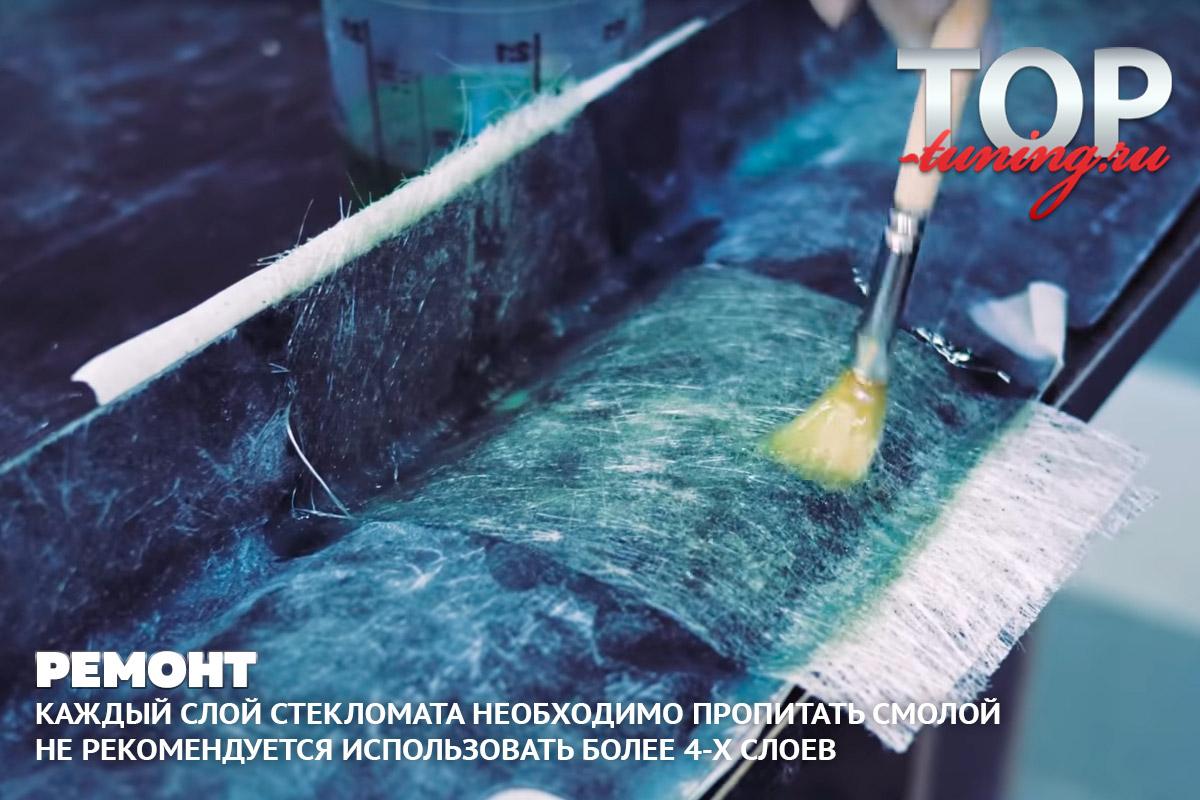 9075 Набор для ремонта обвесов NOVOL PLUS 710
