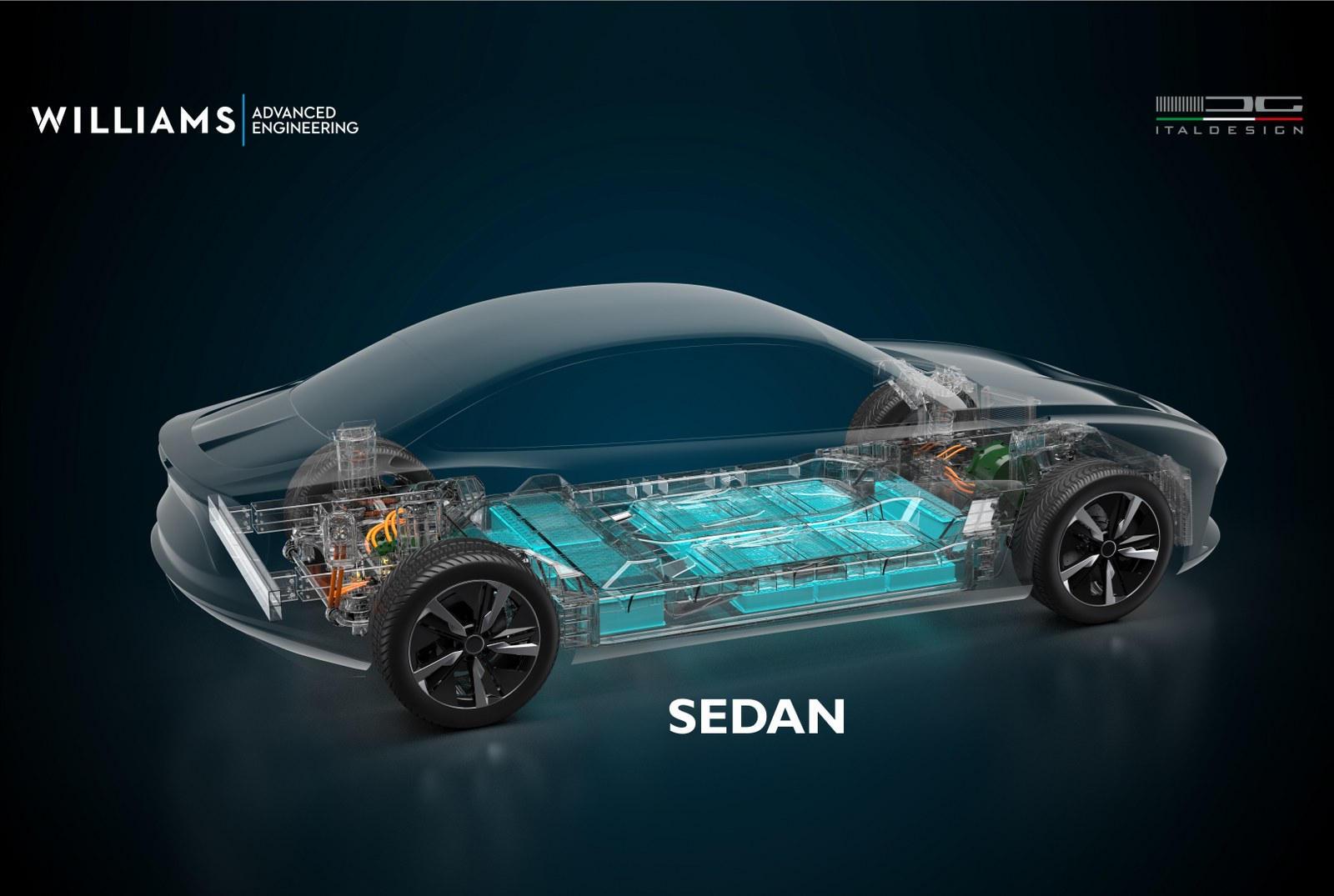 После нескольких совместных работ с автопроизводителями, последним из которых стала DLS Singer Vehicle Design, Williams Advanced Engineering представил обновление своей платформы электромобилей, которое было впервые представлено еще в 2017 году. Брит