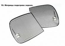 Система Кабис - ассистент контроля слепых зон с подогревом для Хендай Грандер