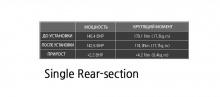 Односторонняя система выхлопа - Тюнинг Хендэ Аванте МД - Элантра 5. Производство JUN BL (Южная Корея).