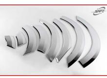 Стайлинг Хендэ ix35 - накладки на колесные арки.