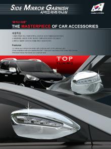 Хромированные накладки на боковые зеркала (для модели с поворотниками) - Стайлинг Hyundai ix35.