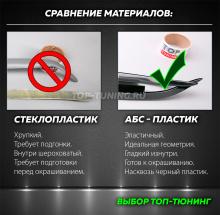 Сравнение стеклопластика и абс пластика