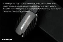 7949 Карбоновый чехол для смарт ключа AMG на Mercedes