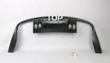 Юбка заднего бампера - Модель Ригер - Тюнинг Ауди А4 Б8