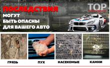 top-tuning.ru предупреждает последствия могут  быть опасны для вашего авто