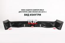 Вид изнутри. Юбка ВАЛД для Тойота Ленд Крузер 200