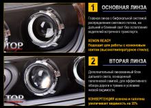 Основная и дополнительная линза - для сочетания галогенного и ксенонового света.