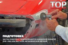 9074 Набор для ремонта обвесов CarSystem Premium